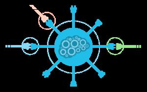 Intégration des API dans sa stratégie de modernisation